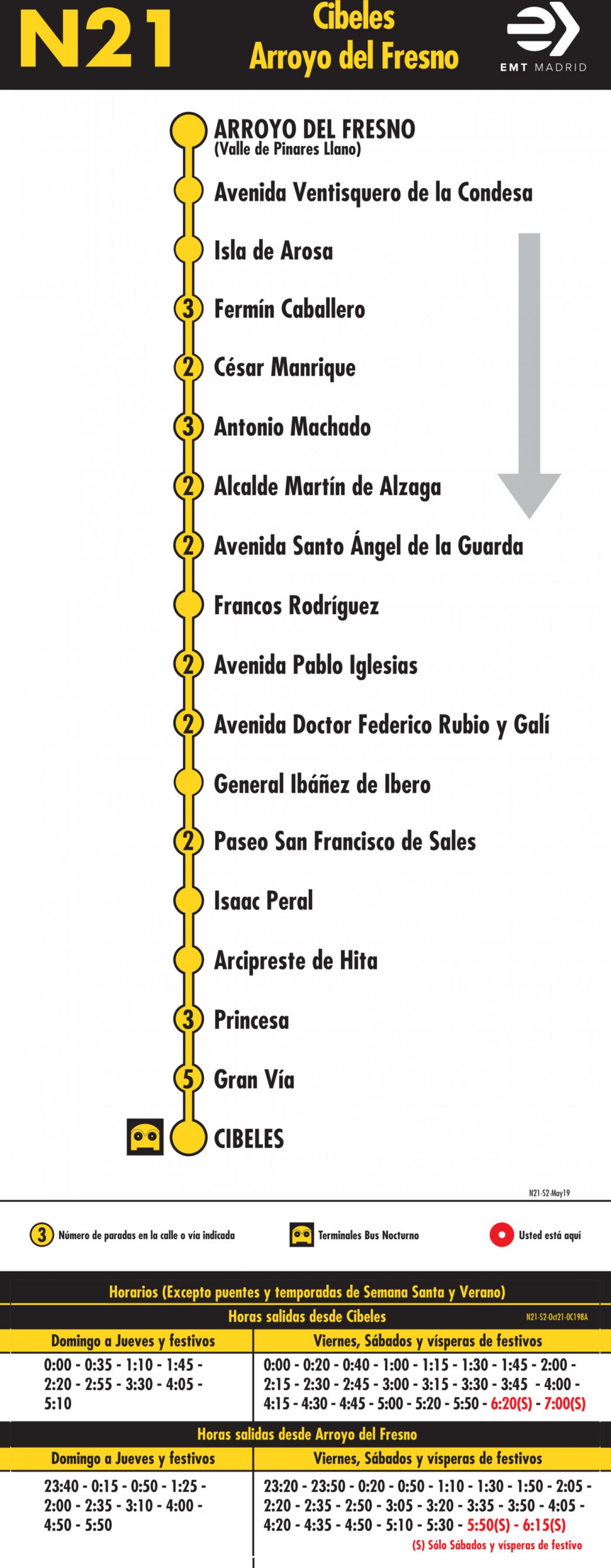 Tabla de horarios y frecuencias de paso en sentido vuelta Línea N21: Plaza de Cibeles - Arroyo del Fresno (búho)