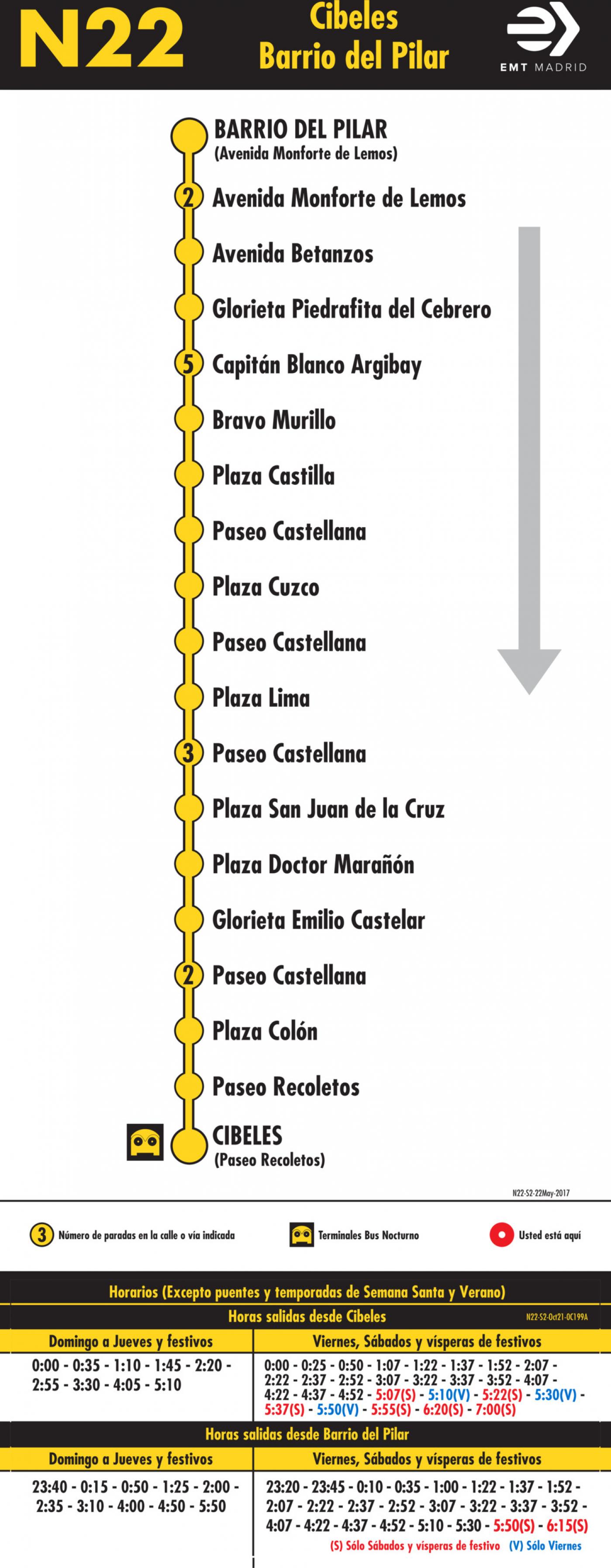 Tabla de horarios y frecuencias de paso en sentido vuelta Línea N22: Plaza de Cibeles - Barrio del Pilar (búho)