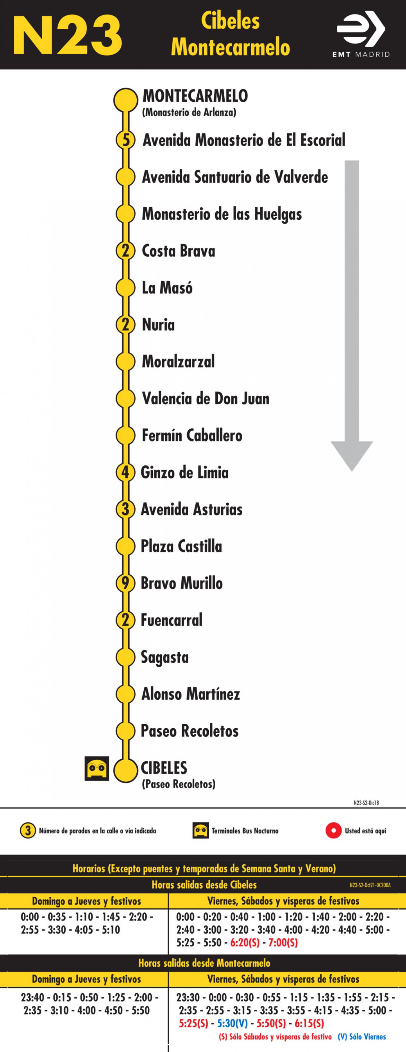 Tabla de horarios y frecuencias de paso en sentido vuelta Línea N23: Plaza de Cibeles - Montecarmelo (búho)