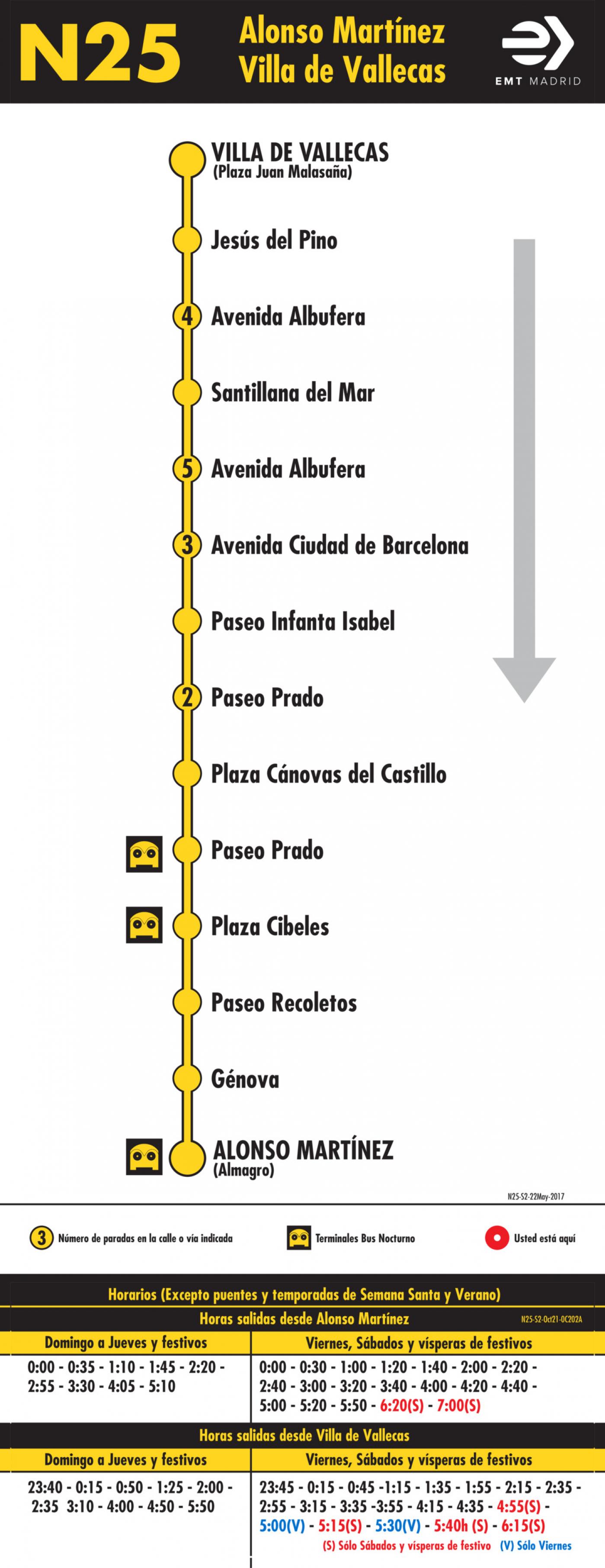 Tabla de horarios y frecuencias de paso en sentido vuelta Línea N25: Alonso Martínez - Villa de Vallecas (búho)