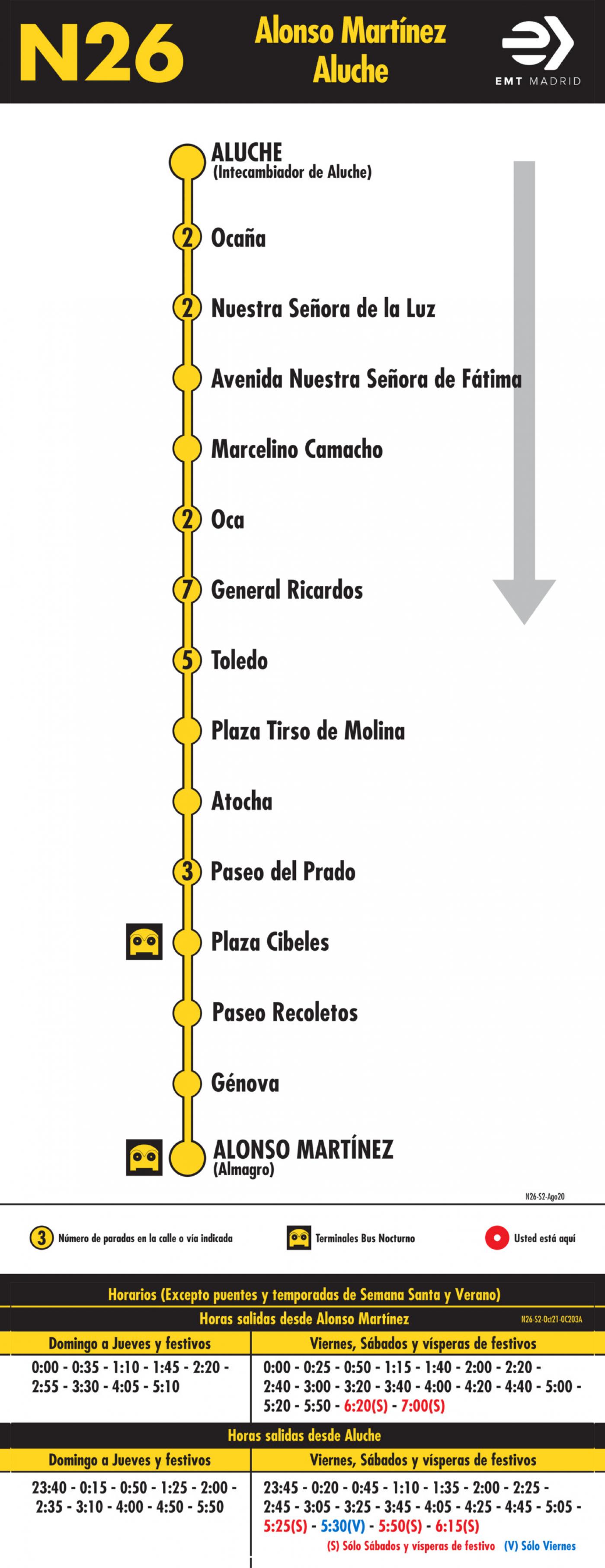 Tabla de horarios y frecuencias de paso en sentido vuelta Línea N26: Alonso Martínez - Aluche (búho)