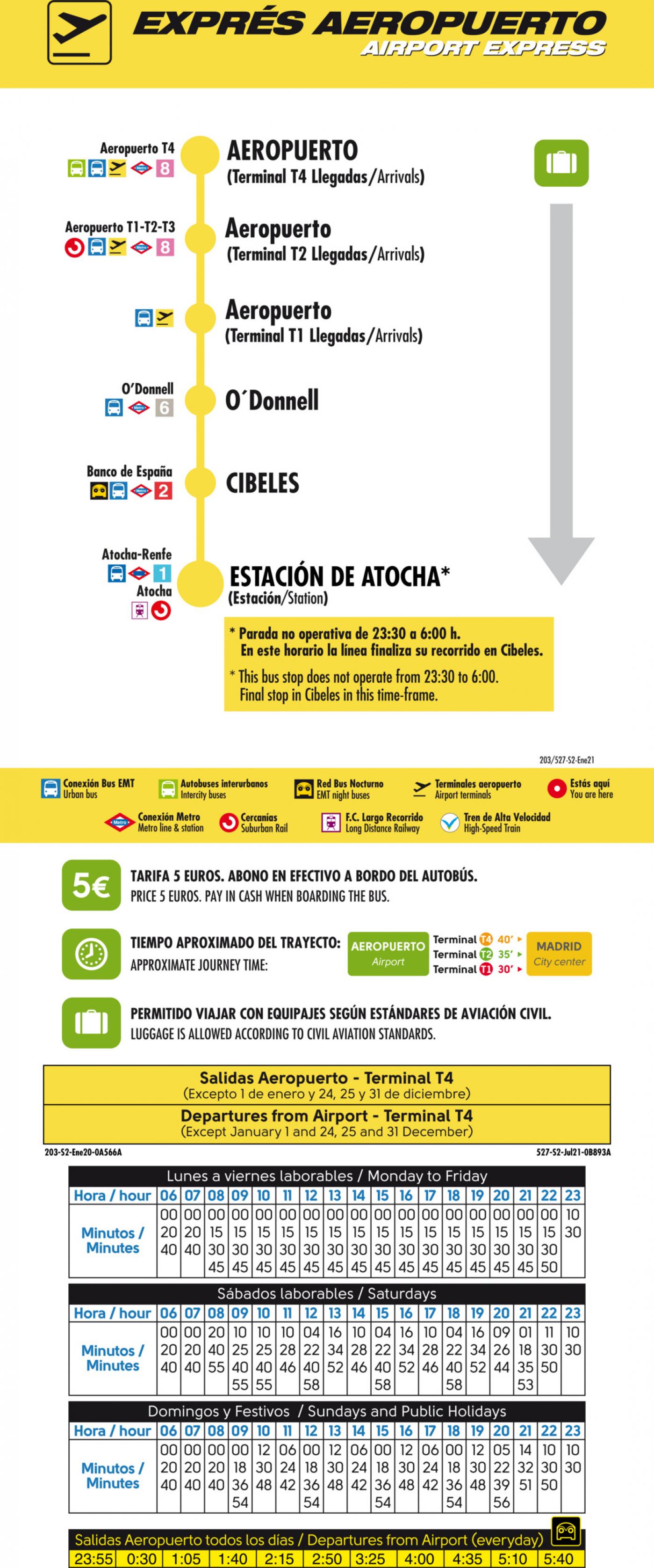 Tabla de horarios y frecuencias de paso en sentido vuelta Línea N27: Exprés Aeropuerto Barajas (búho)