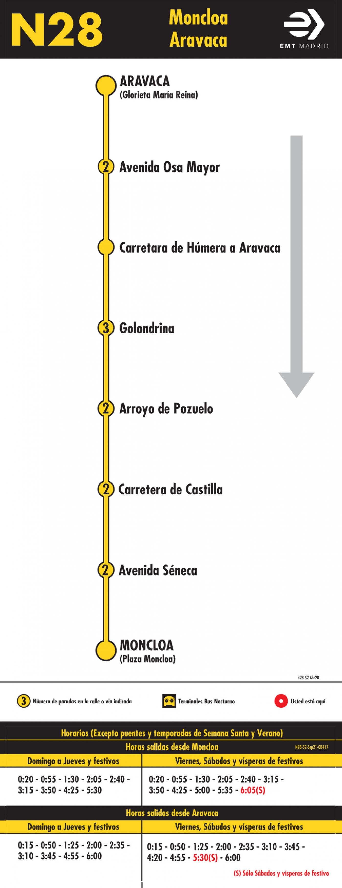 Tabla de horarios y frecuencias de paso en sentido vuelta Línea N28: Moncloa - Aravaca