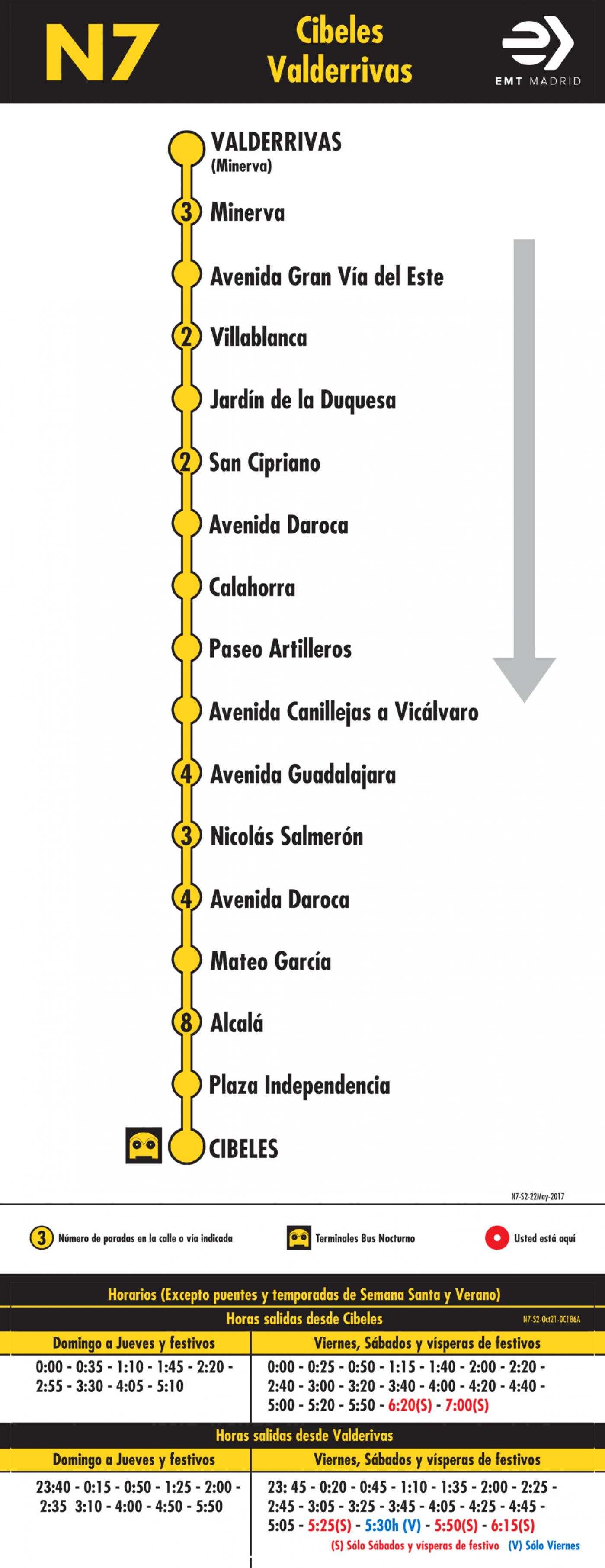 Tabla de horarios y frecuencias de paso en sentido vuelta Línea N7: Plaza de Cibeles - Vicálvaro (búho)