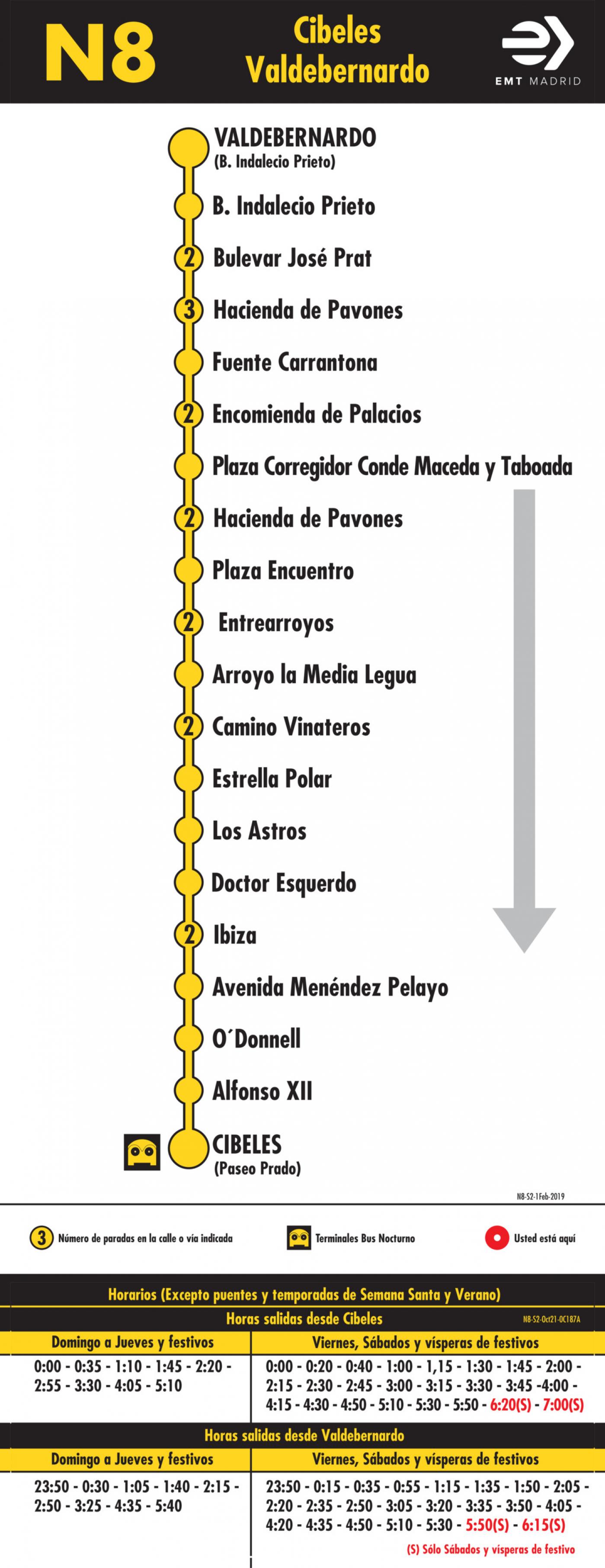 Tabla de horarios y frecuencias de paso en sentido vuelta Línea N8: Plaza de Cibeles - Valdebernardo (búho)