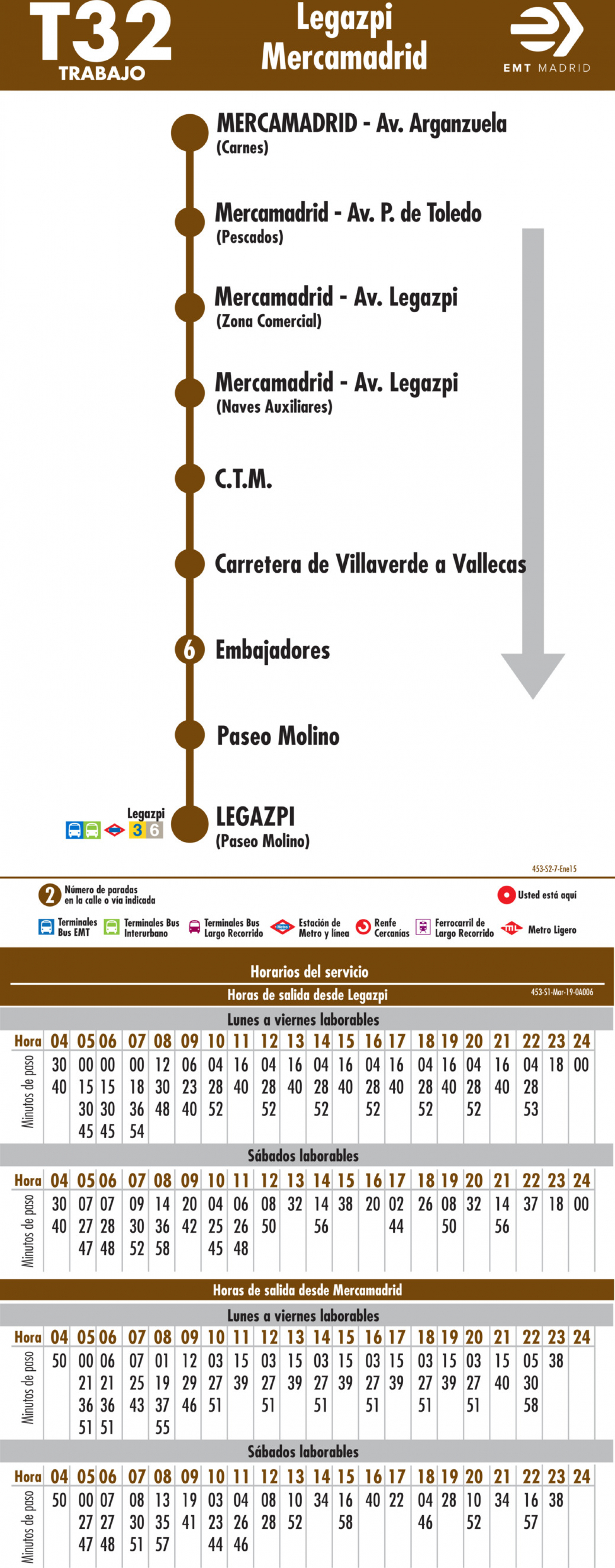Tabla de horarios y frecuencias de paso en sentido vuelta Línea T32: Plaza de Legazpi - Mercamadrid