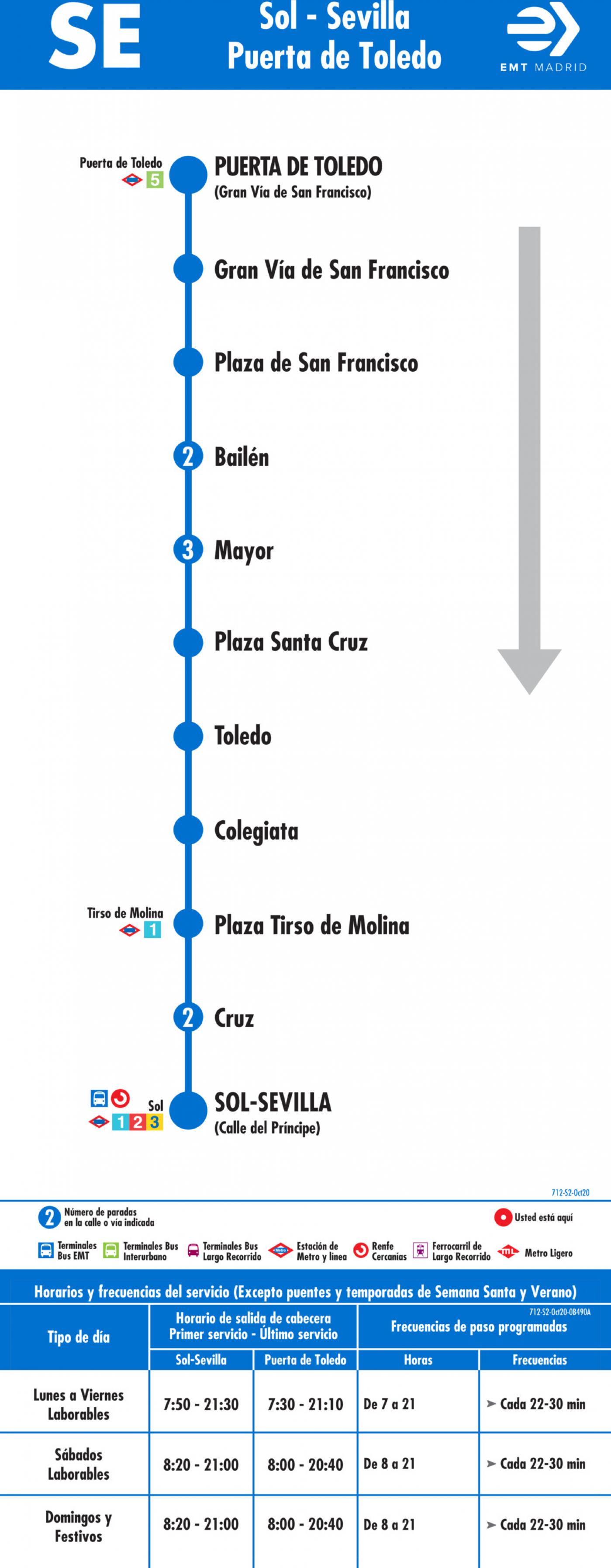 Tabla de horarios y frecuencias de paso en sentido vuelta Línea SE 712: Sol/Sevilla - Puerta de Toledo