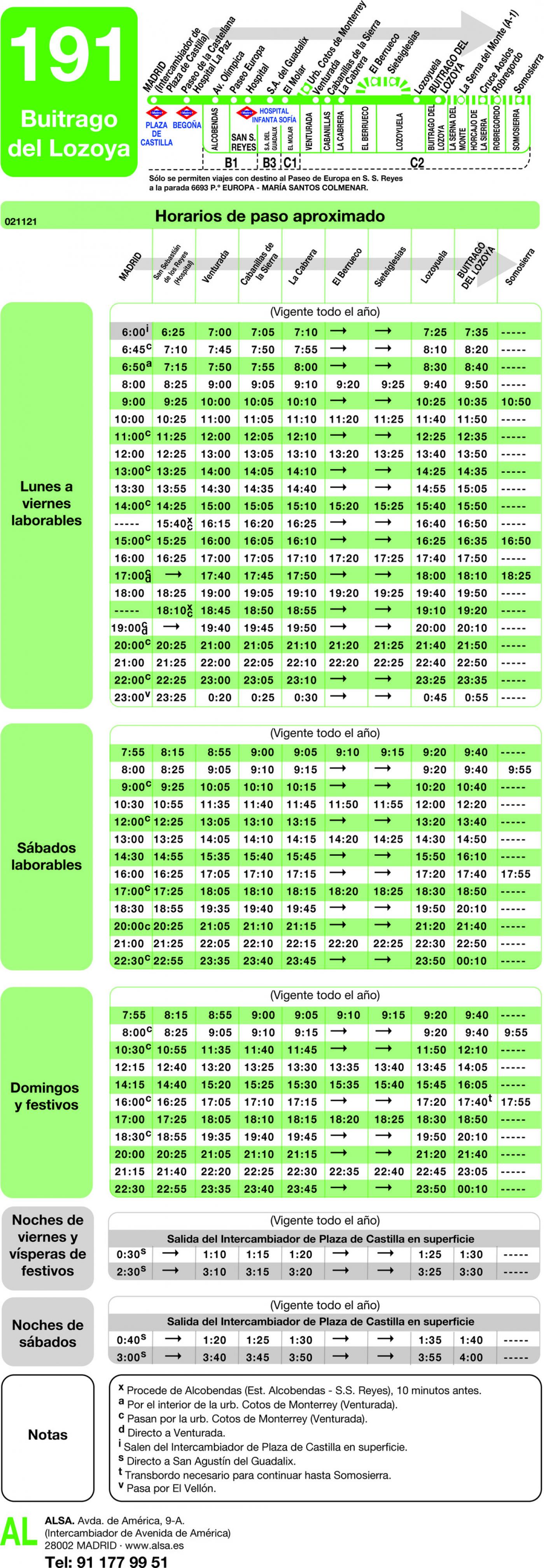 Tabla de horarios y frecuencias de paso en sentido ida Línea 191: Madrid (Plaza Castilla) - Buitrago