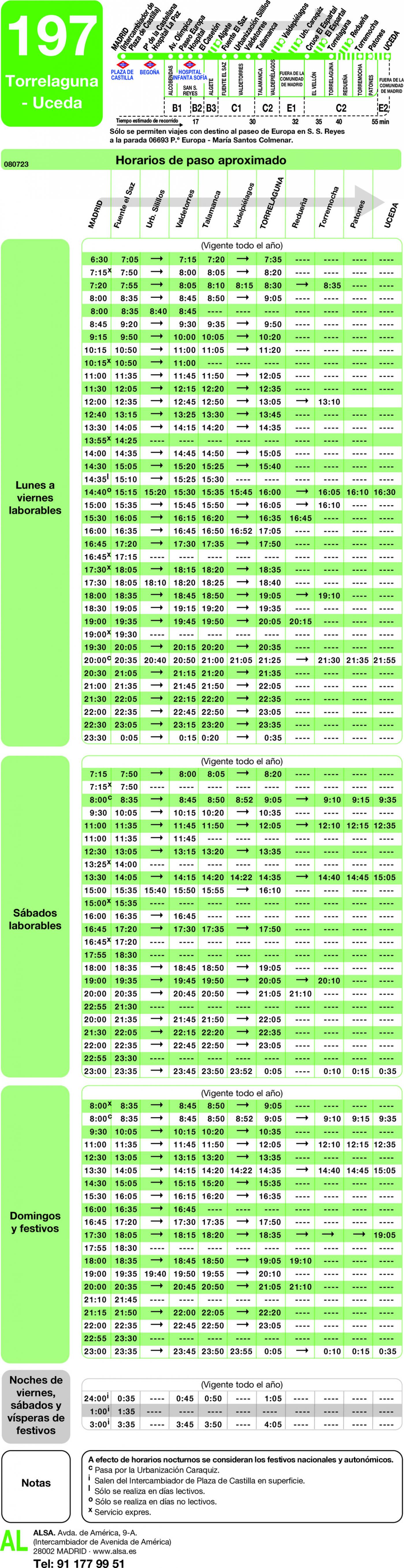 Tabla de horarios y frecuencias de paso en sentido ida Línea 197: Madrid (Plaza Castilla) - Torrelaguna - Uceda