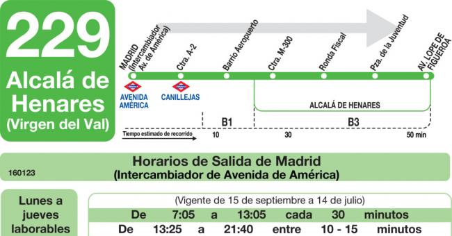 График расписаний и частот одностороннего направления Линия 229: Мадрид (Авенида-Америка) - Алькала-де-Энарес (Вирген-дель-Валь)