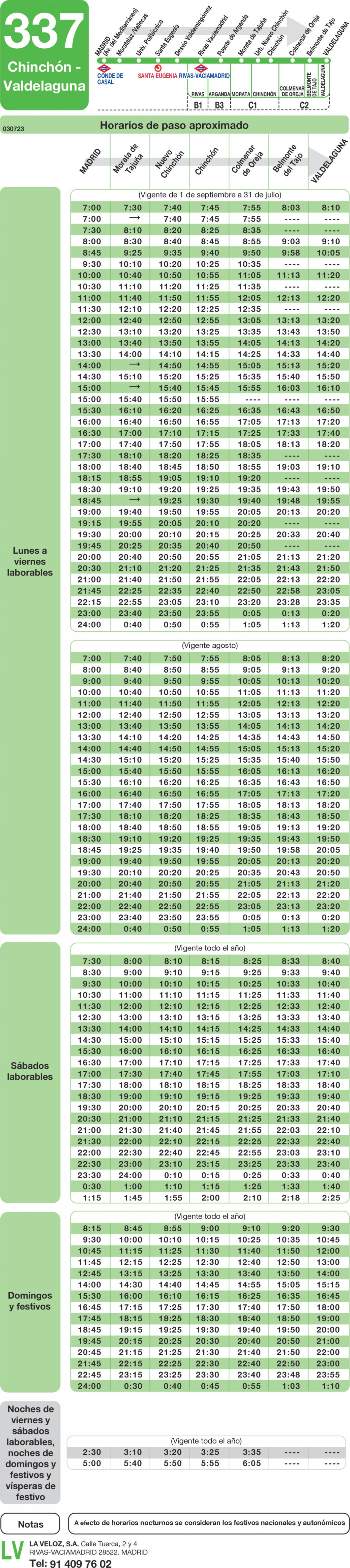 Tabla de horarios y frecuencias de paso en sentido ida Línea 337: Madrid (Conde Casal) - Chinchón - Valdelaguna