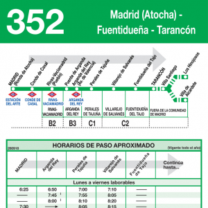 Trip Reviews for Madrid - Tarancon