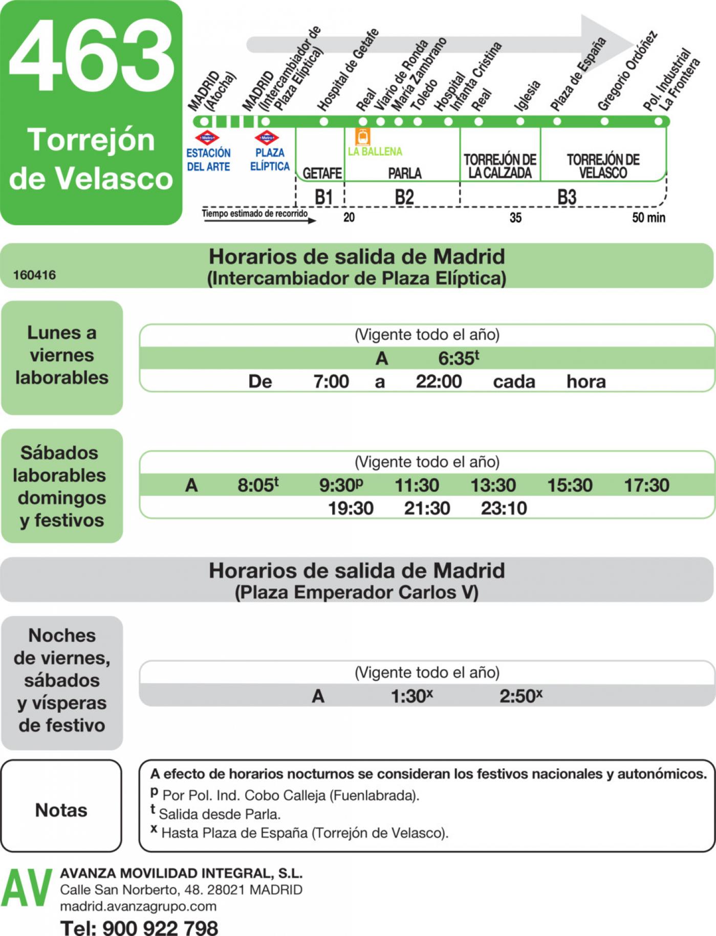 Tabla de horarios y frecuencias de paso en sentido ida Línea 463: Madrid (Plaza Elíptica) - Parla - Torrejón de Velasco