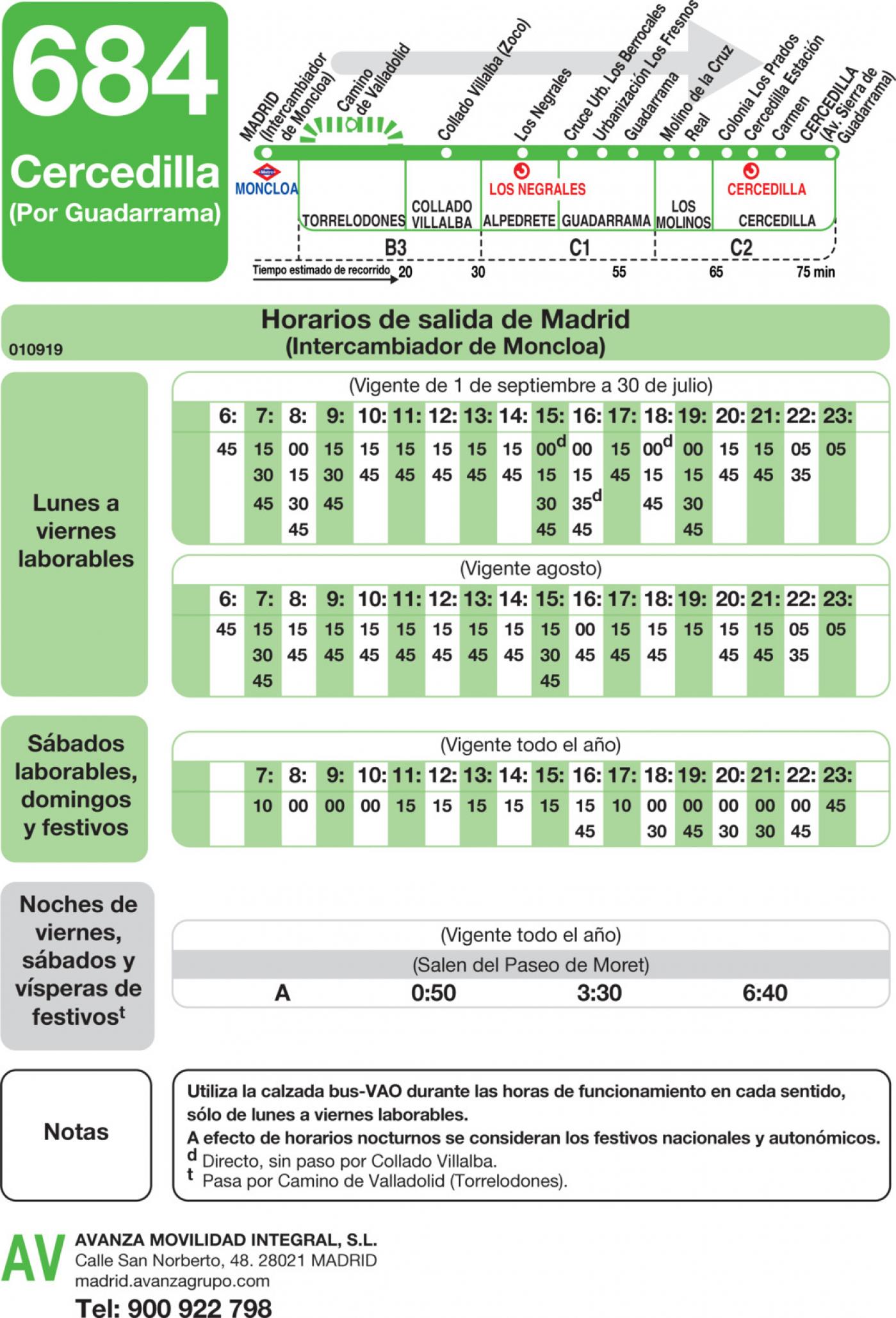 Tabla de horarios y frecuencias de paso en sentido ida Línea 684: Madrid (Moncloa) - Cercedilla (Guadarrama)