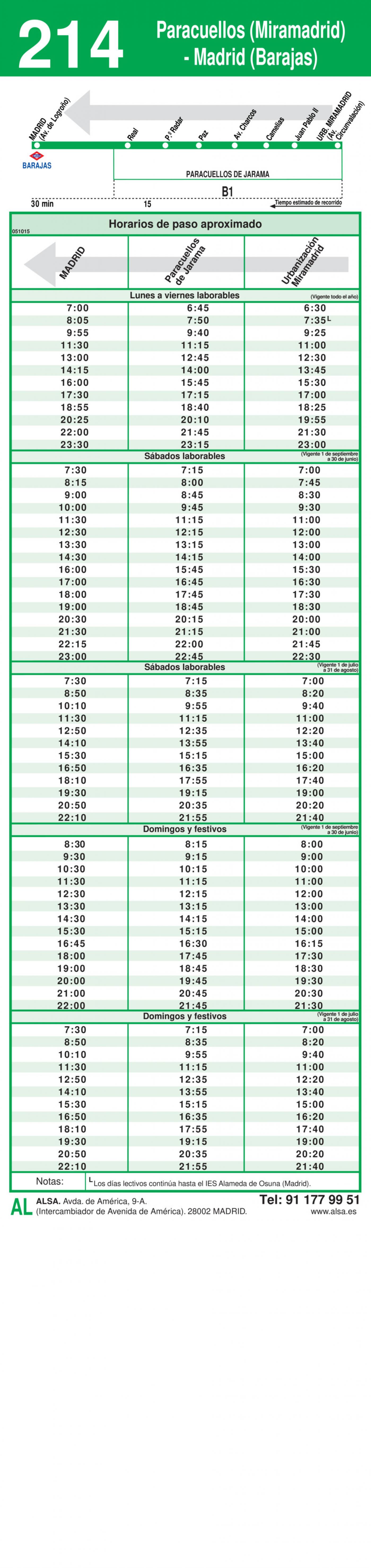 Tabla de horarios y frecuencias de paso en sentido vuelta Línea 214: Madrid (Barajas) - Paracuellos de Jarama (Miramadrid)