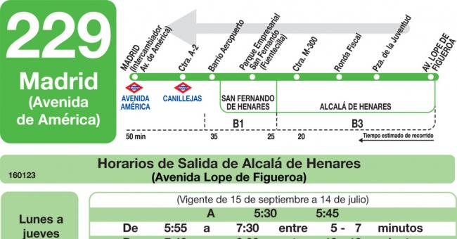 Таблица времен и частот прохода в обратном направлении Линия 229: Мадрид (Авенида-Америка) - Алькала-де-Энарес (Вирхен-дель-Валь)