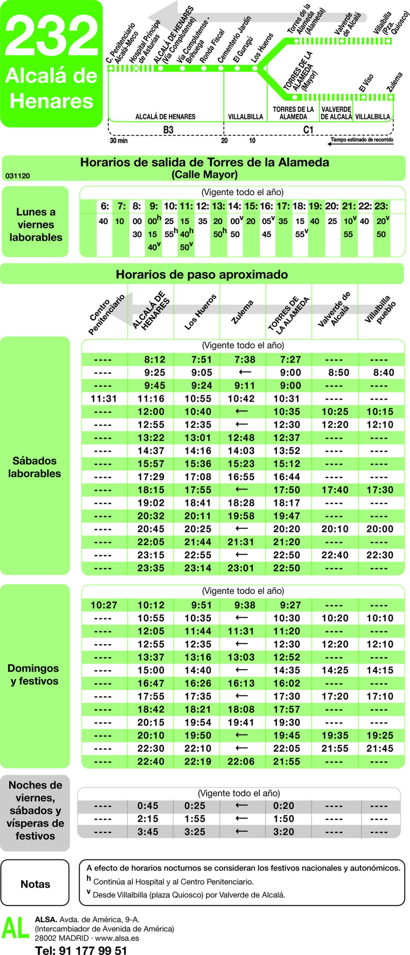 Tabla de horarios y frecuencias de paso en sentido vuelta Línea 232: Alcalá de Henares - Torres de la Alameda