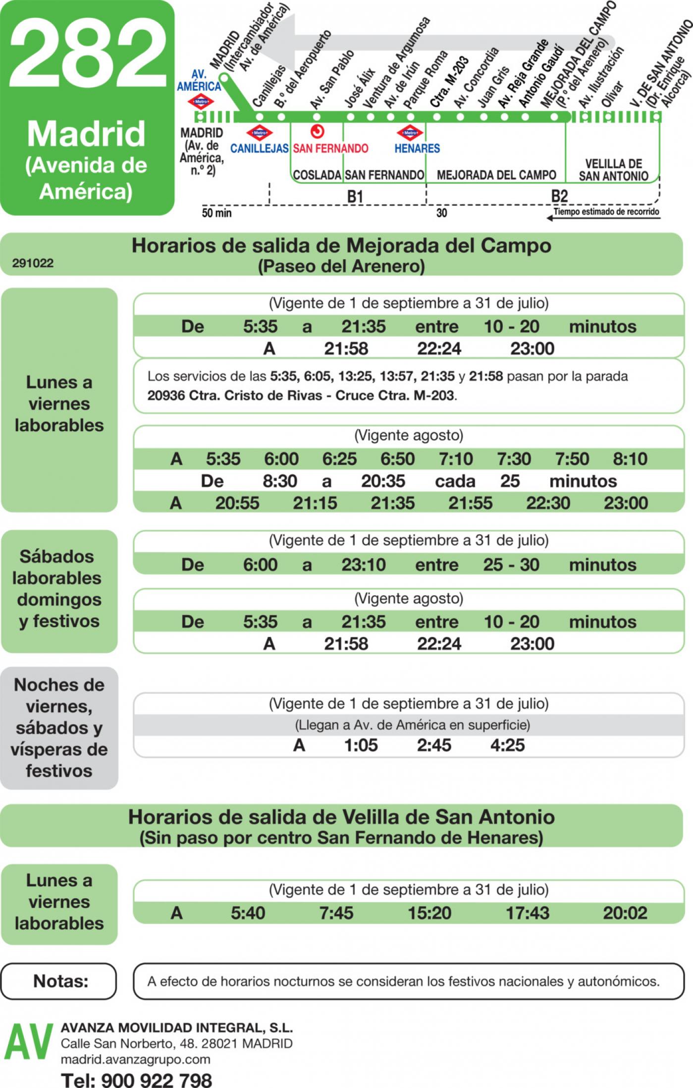 Tabla de horarios y frecuencias de paso en sentido vuelta Línea 282: Madrid (Avenida America) - San Fernando - Mejorada