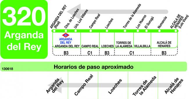 Horarios de autob s 320 arganda del rey alcal de henares for Autobuses alcala de henares