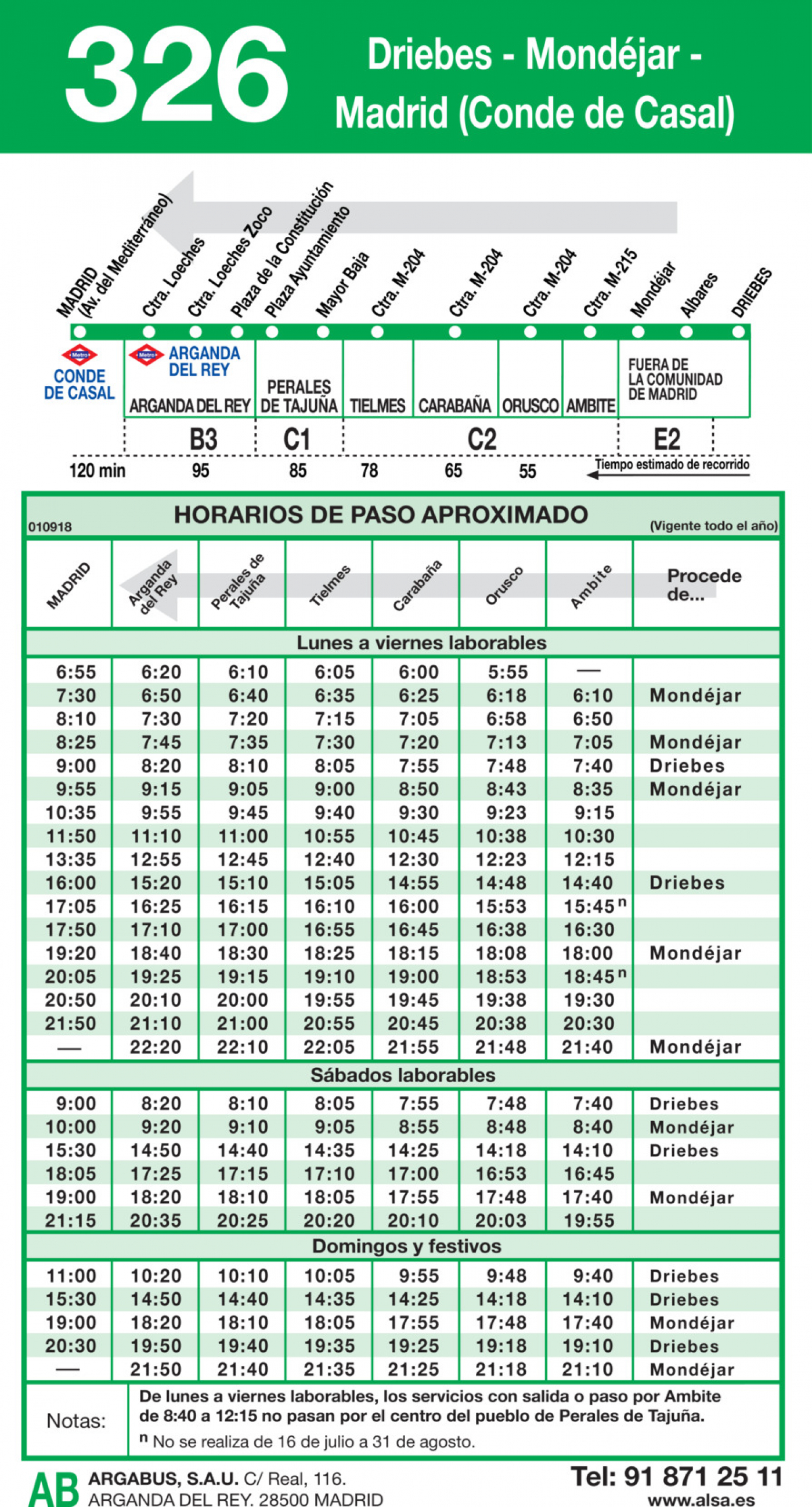Tabla de horarios y frecuencias de paso en sentido vuelta Línea 326: Madrid (Conde Casal) - Mondéjar - Driebes