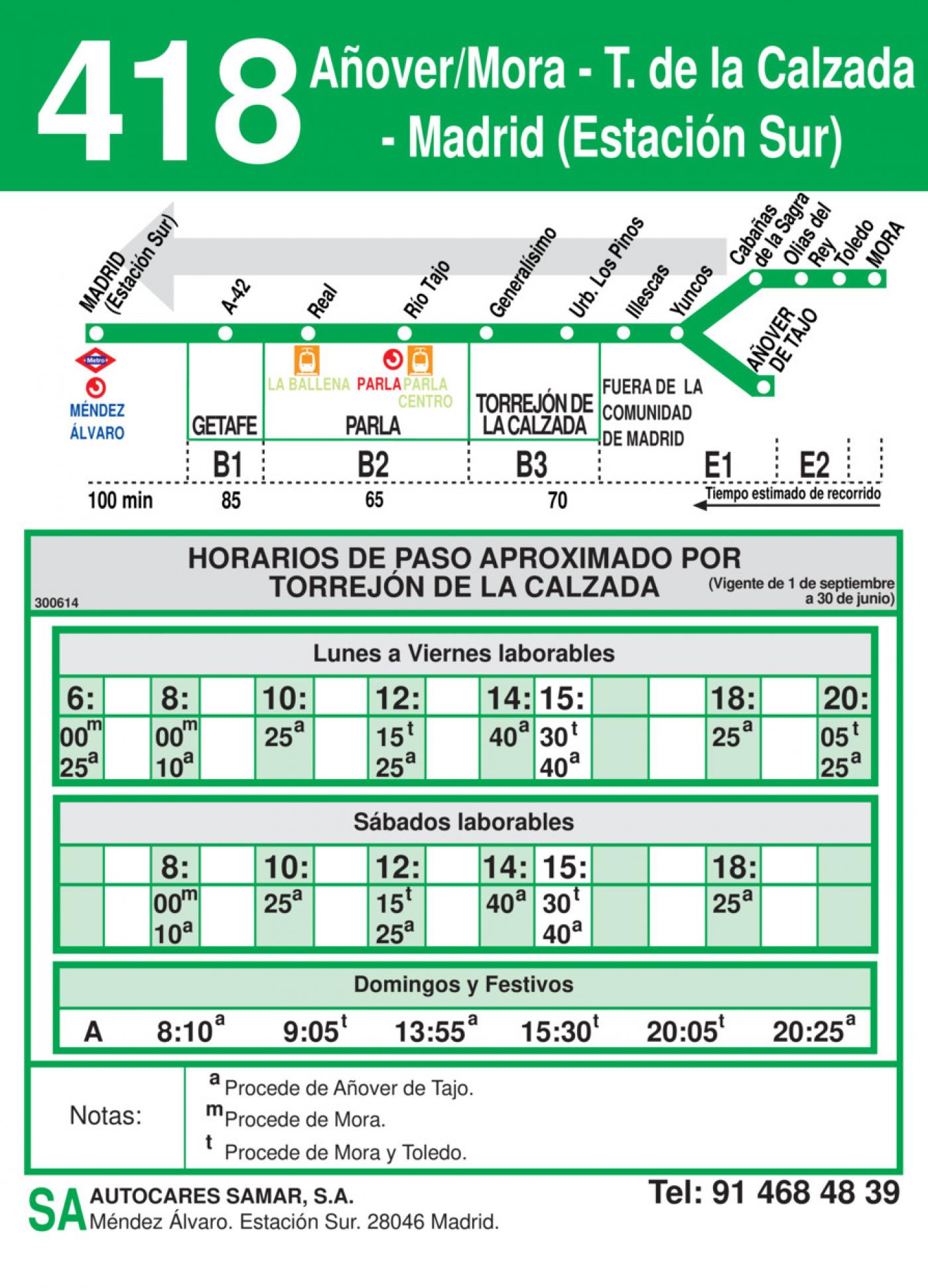 Tabla de horarios y frecuencias de paso en sentido vuelta Línea 418: Madrid (Estación Sur) - Torrejón de la Calzada - Añover - Mora
