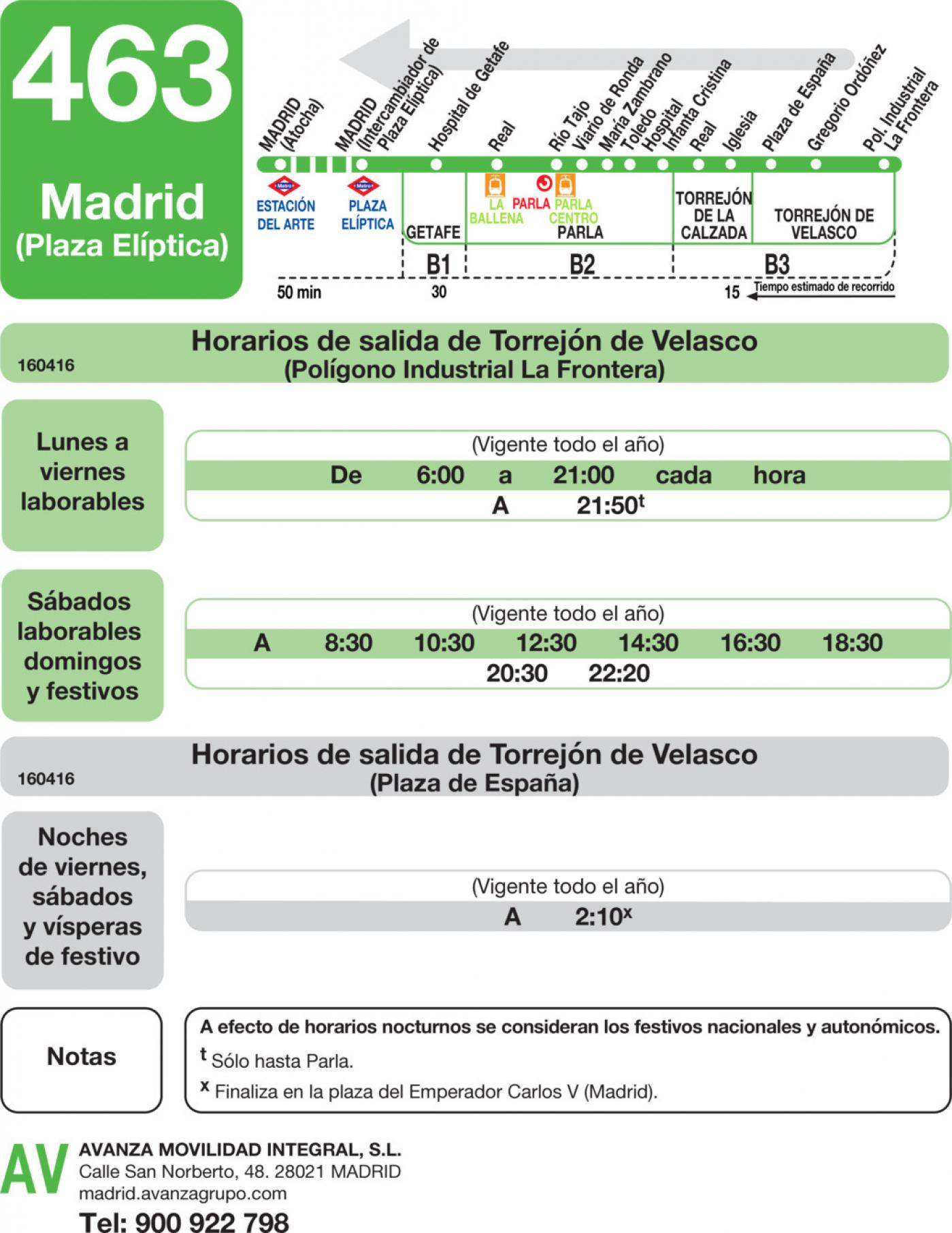 Tabla de horarios y frecuencias de paso en sentido vuelta Línea 463: Madrid (Plaza Elíptica) - Parla - Torrejón de Velasco