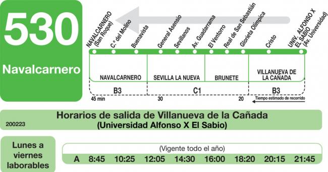 Horarios de autob s 530 navalcarnero villanueva de la - Cb villanueva de la canada ...