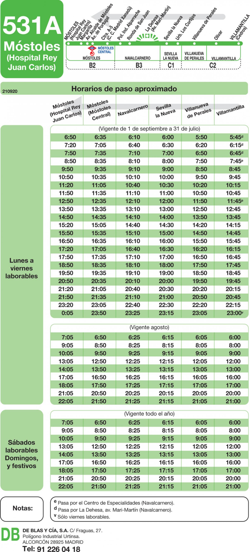 Tabla de horarios y frecuencias de paso en sentido vuelta Línea 531-A: Móstoles (Hospital) - Navalcarnero - Villamantilla