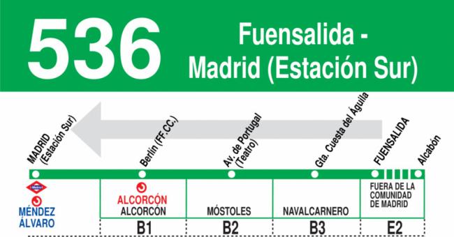Tabla de horarios y frecuencias de paso en sentido vuelta Línea 536: Madrid (Estación Sur) - Fuensalida
