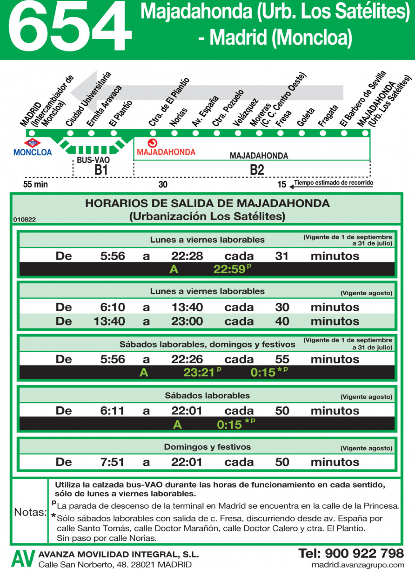 Tabla de horarios y frecuencias de paso en sentido vuelta Línea 654: Madrid (Moncloa) - Majadahonda (Los Negrillos)