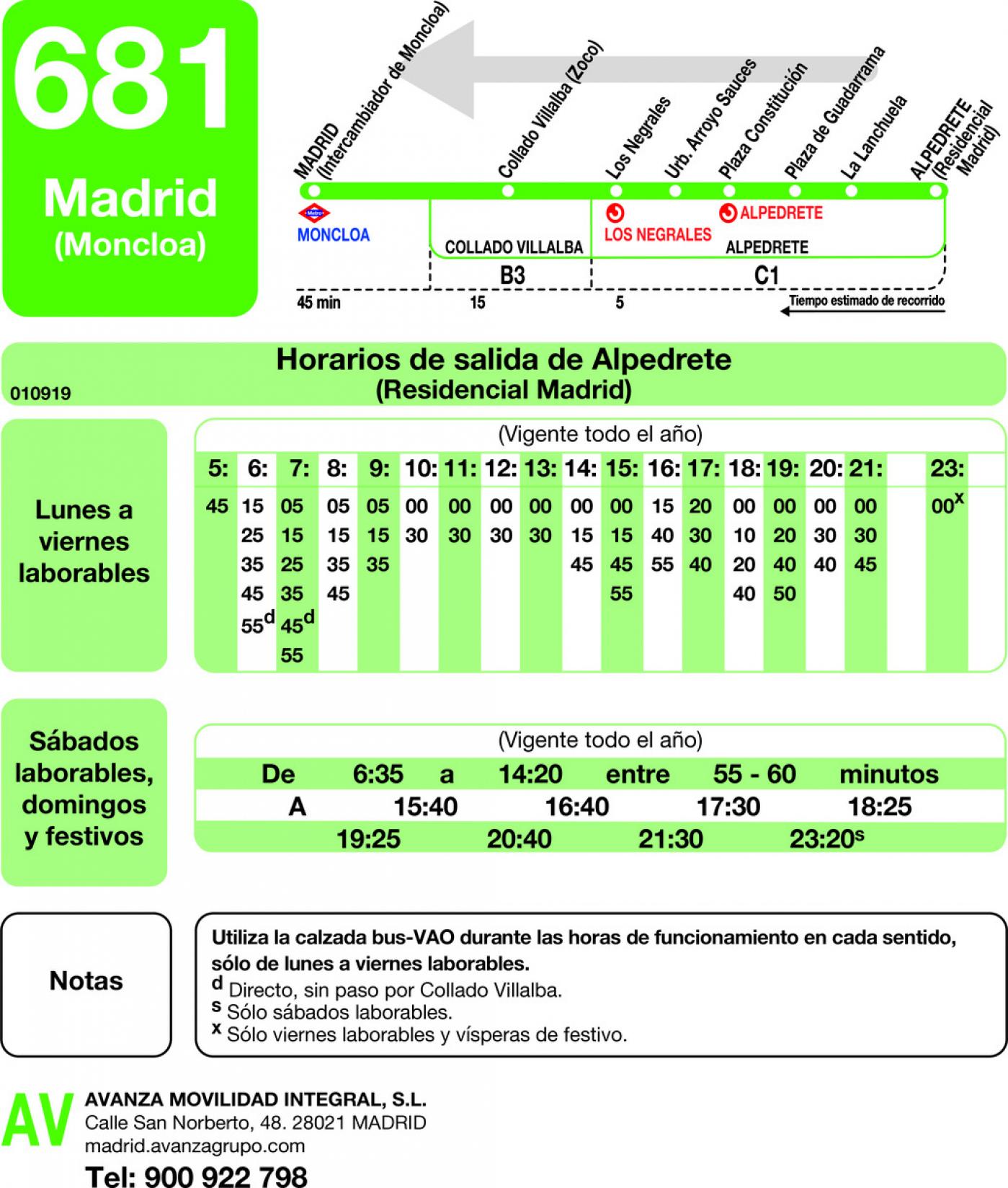 Tabla de horarios y frecuencias de paso en sentido vuelta Línea 681: Madrid (Moncloa) - Alpedrete