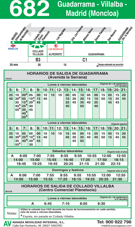 Tabla de horarios y frecuencias de paso en sentido vuelta Línea 682: Madrid (Moncloa) - Villalba - Guadarrama