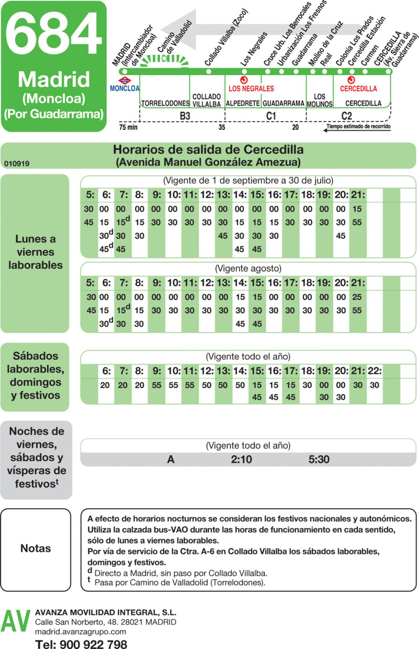 Tabla de horarios y frecuencias de paso en sentido vuelta Línea 684: Madrid (Moncloa) - Cercedilla (Guadarrama)