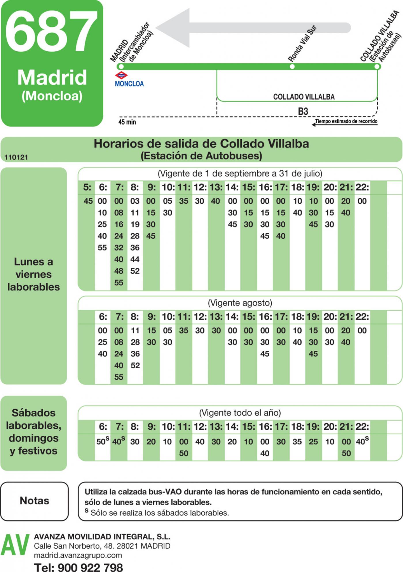 Tabla de horarios y frecuencias de paso en sentido vuelta Línea 687: Madrid (Moncloa) - Collado Villalba