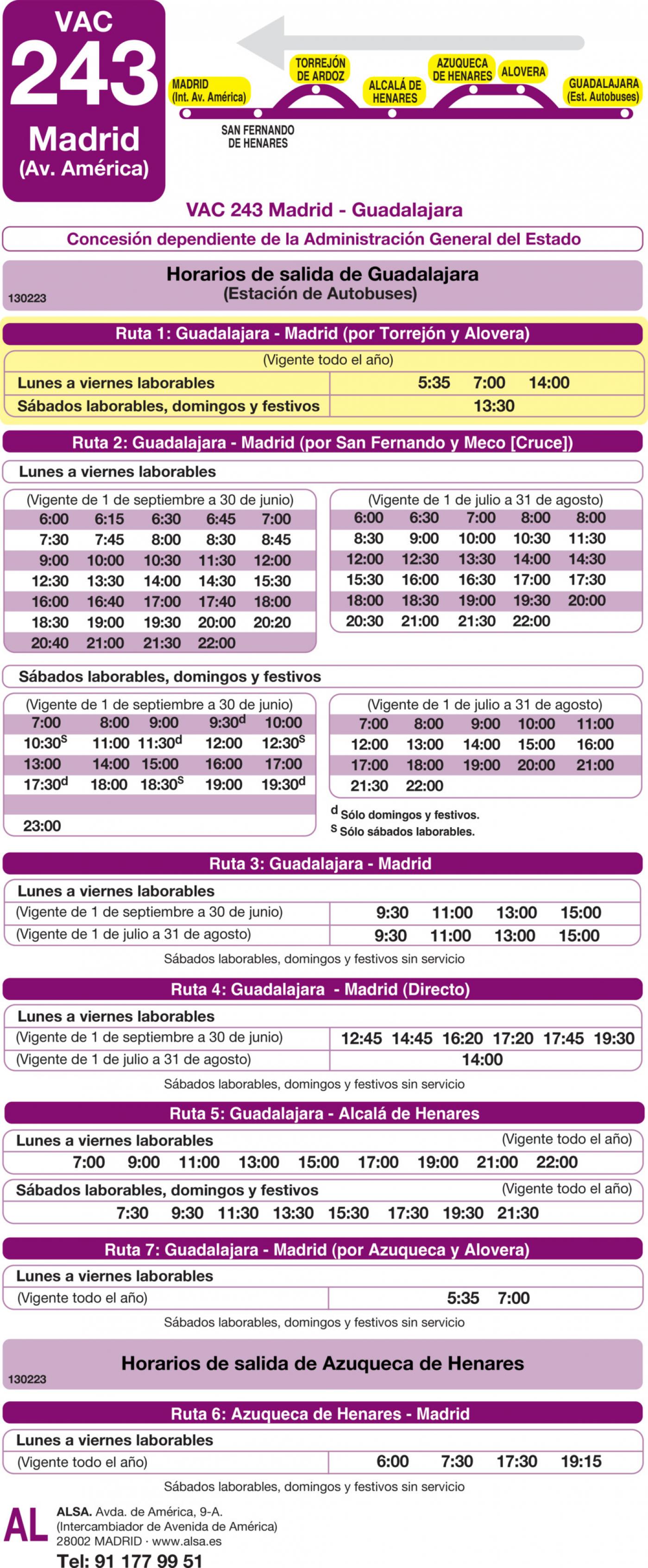 Tabla de horarios y frecuencias de paso en sentido vuelta Línea VAC-243  1: Ruta 1: Madrid - Guadalajara (por Torrejón y Alovera)