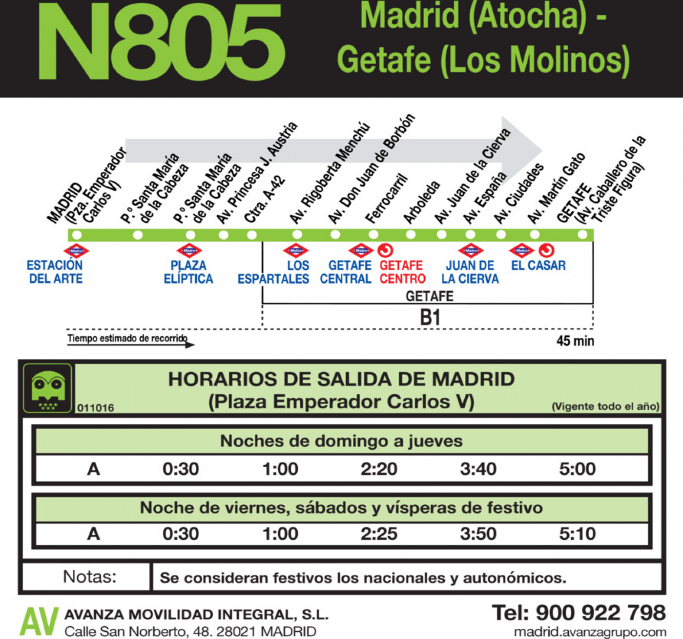 Tabla de horarios y frecuencias de paso en sentido ida Línea N-805: Madrid (Atocha) - Getafe (Centro - Sector III)