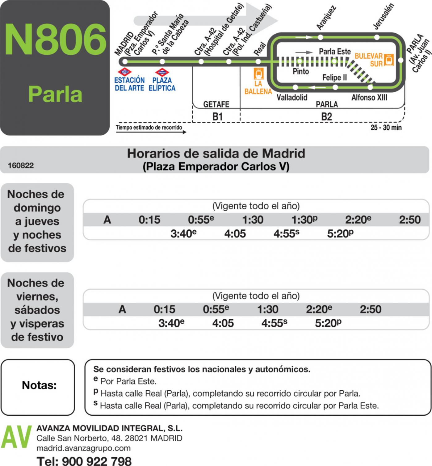 Tabla de horarios y frecuencias de paso en sentido ida Línea N-806: Madrid (Atocha) - Parla