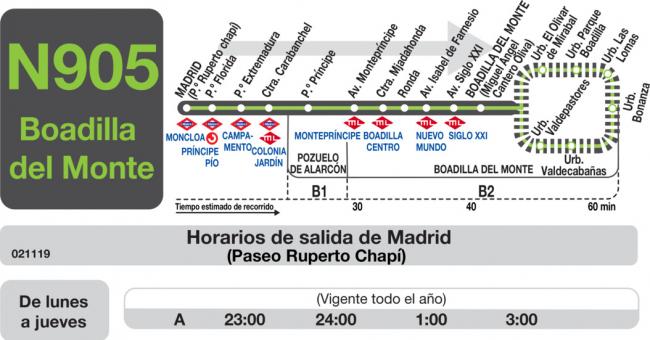 L nea n 905 autobuses nocturnos de la comunidad de madrid - Residencia boadilla del monte ...