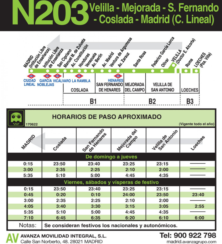 Tabla de horarios y frecuencias de paso en sentido vuelta Línea N-203: Madrid (Ciudad Lineal) - Coslada - San Fernando - Velilla - Loeches