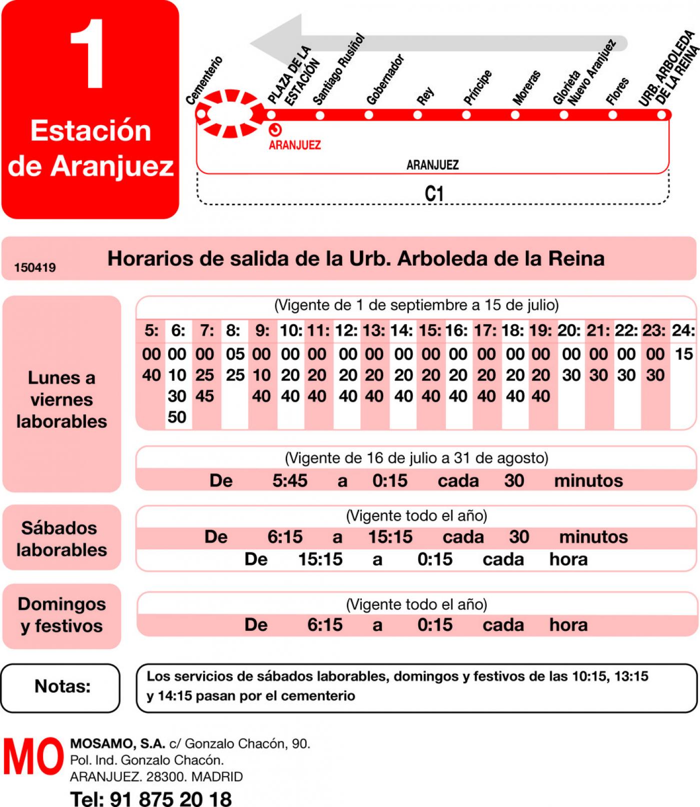 Tabla de horarios y frecuencias de paso en sentido vuelta Línea L-1 Aranjuez: Estación Cercanías RENFE - Ciudad de las Artes