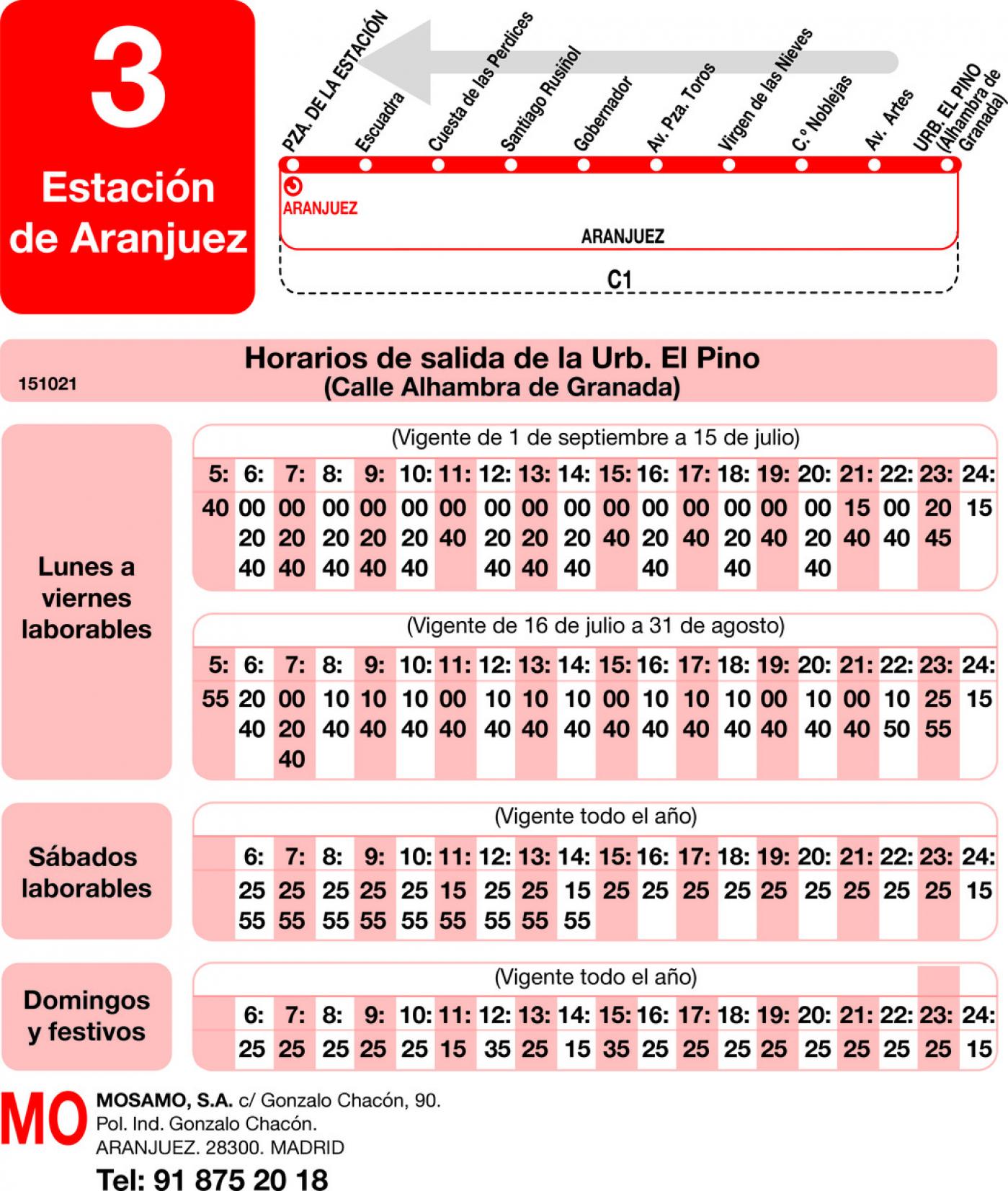 Tabla de horarios y frecuencias de paso en sentido vuelta Línea L-3 Aranjuez: Estación Cercanías RENFE - Glorieta Nuevo Aranjuez