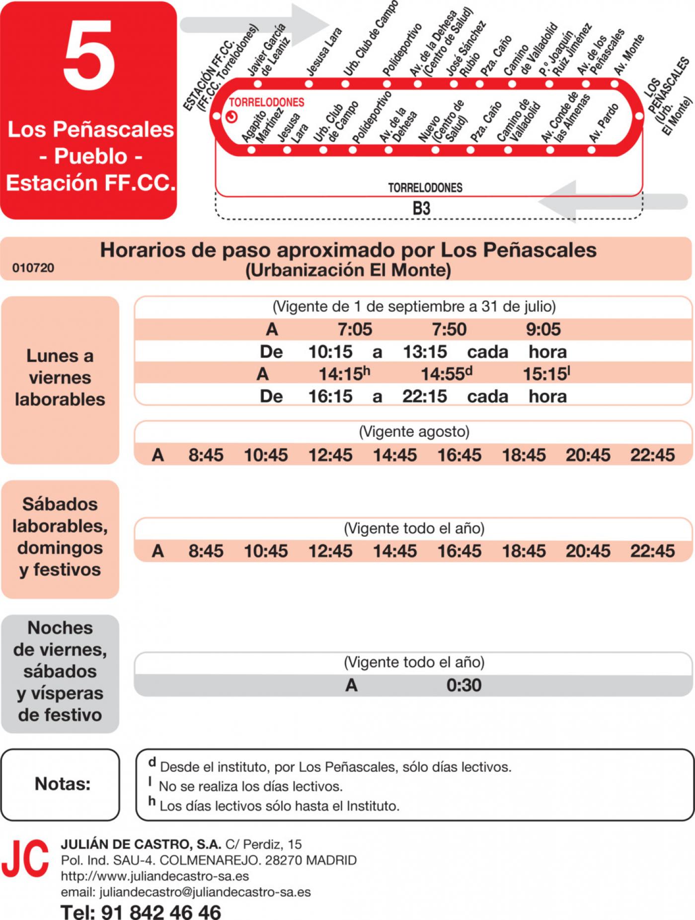 Tabla de horarios y frecuencias de paso en sentido vuelta Línea L-5 Torrelodones: Circular - Área Homogénea Sur - Los Peñascales
