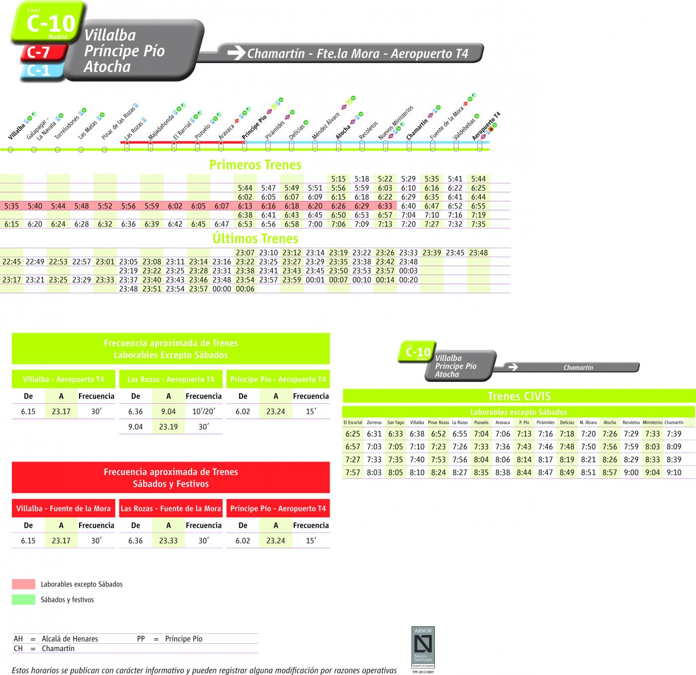 Tabla de horarios y frecuencias de paso en sentido ida Línea C-10: Villalba - Príncipe Pío - Atocha - Chamartín - Fuente de la Mora