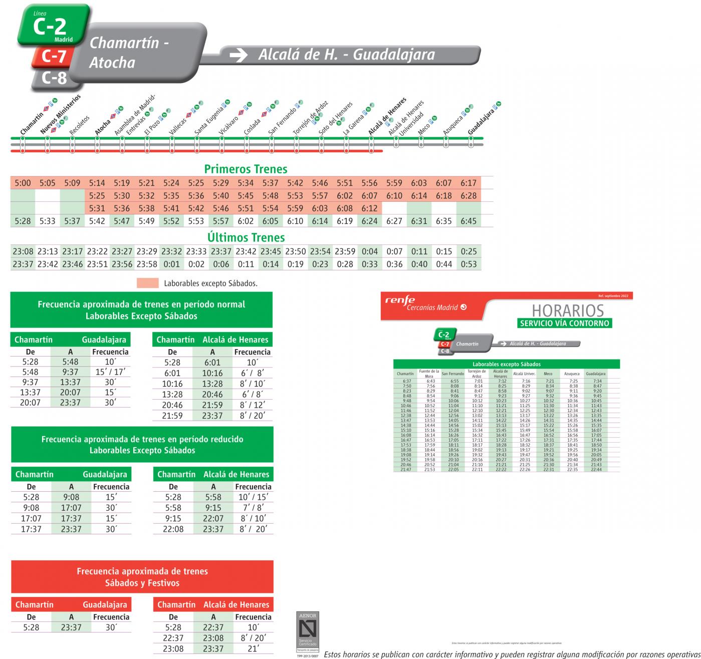 Tabla de horarios y frecuencias de paso en sentido ida Línea C-2: Guadalajara - Atocha - Chamartín