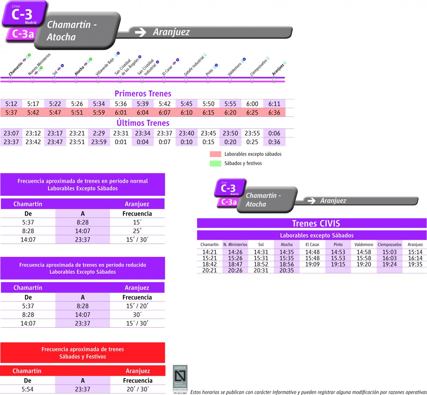 Tabla de horarios y frecuencias de paso en sentido ida Línea C-3: El Escorial - Chamartín - Atocha - Aranjuez