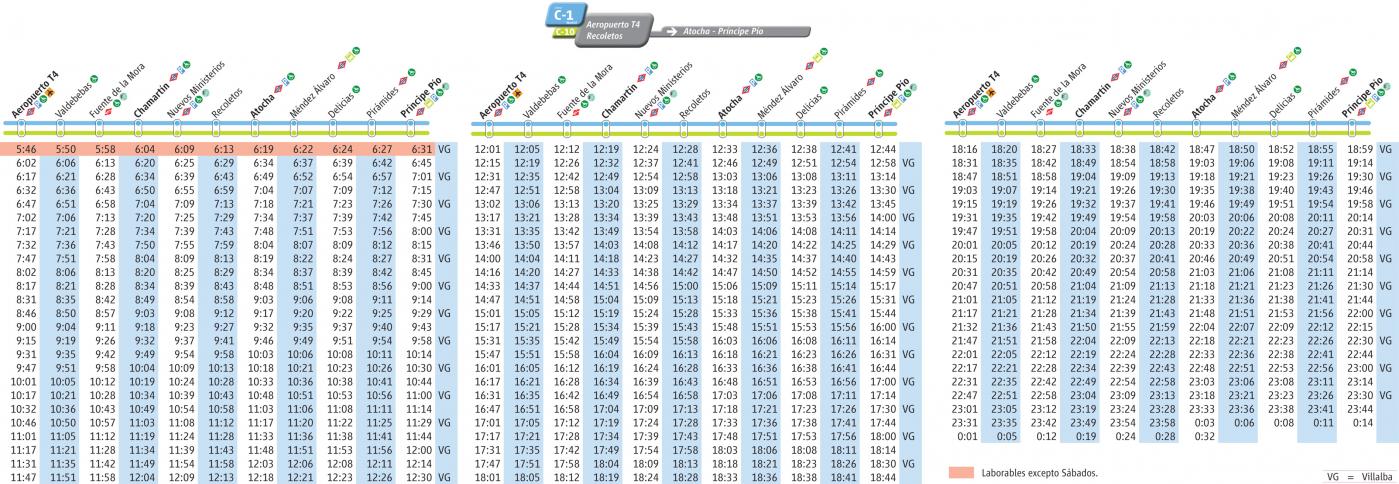 Tabla de horarios y frecuencias de paso en sentido vuelta Línea C-1: Príncipe Pío - Aeropuerto T4