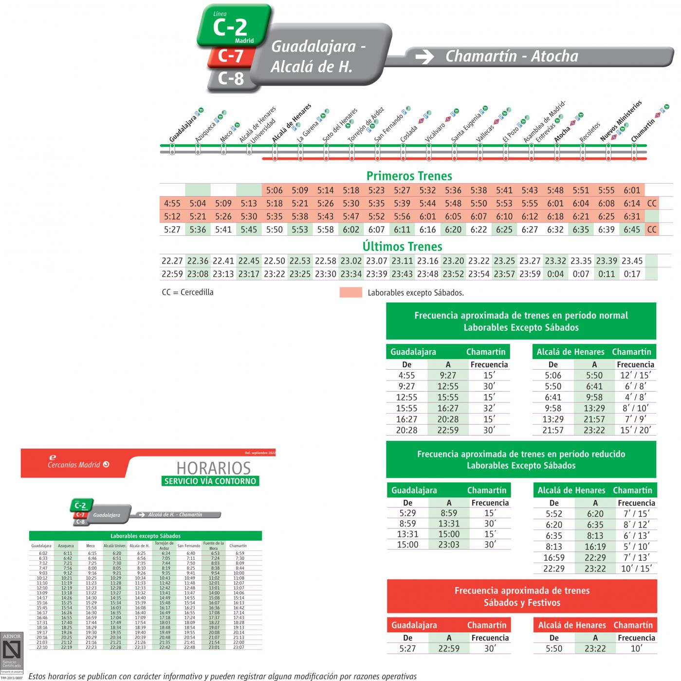 Tabla de horarios y frecuencias de paso en sentido vuelta Línea C-2: Guadalajara - Atocha - Chamartín