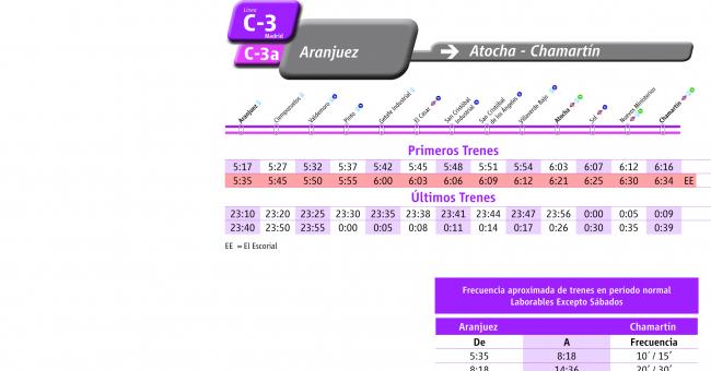 horario tren avila: