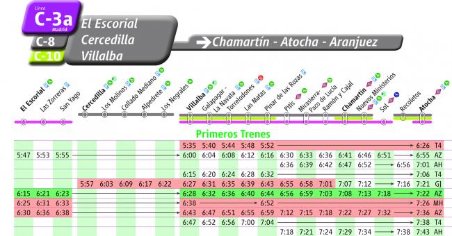 horario renfe avila: