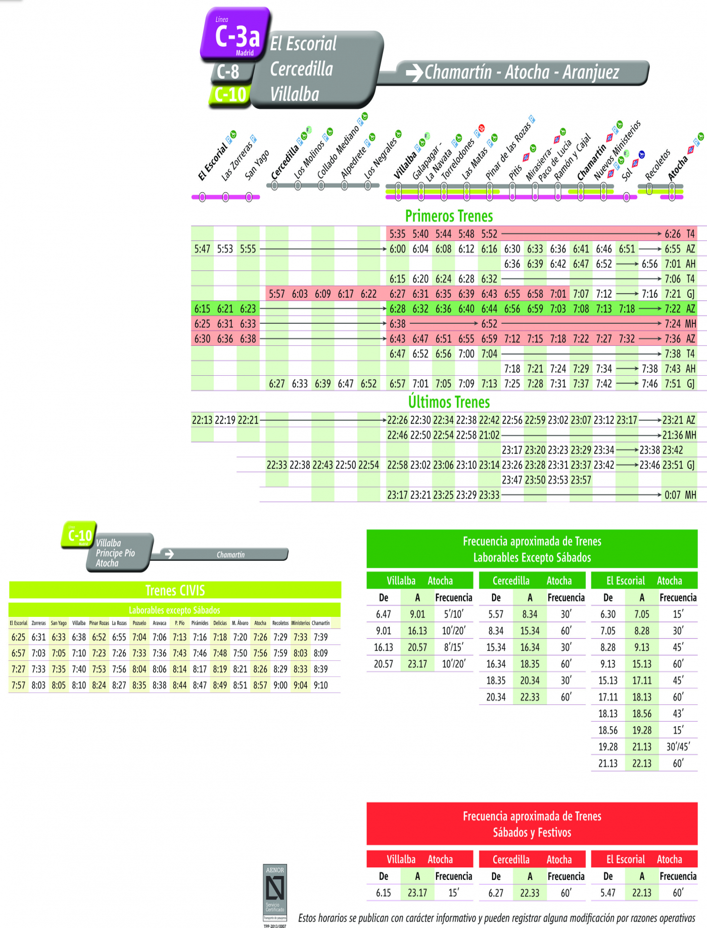 Tabla de horarios y frecuencias de paso en sentido vuelta Línea C-8: Atocha - Chamartín - Villalba - El Escorial - Cercedilla